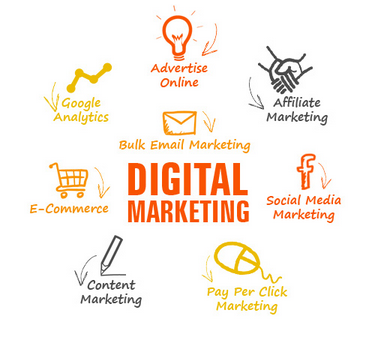 digital marketing training in hyderabad